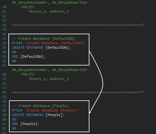 The SQL script